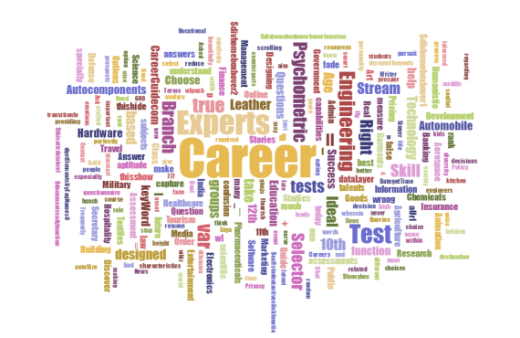 How To Make A Successful Career With The Help Of Psychometric Career Assessment