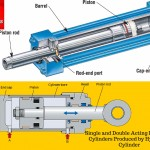 Single and Double Acting Hydraulic Cylinders Produced By Hydraulic Cylinders