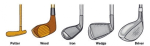 Determine The Best Golf Clubs For Yourself