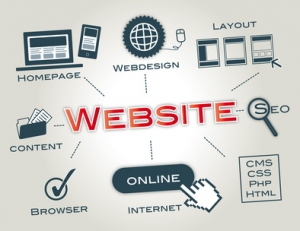 Optimizing Your Website Will Enable You To You Achieve Higher Profits - Let's See How