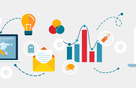 marketing automation for b2c