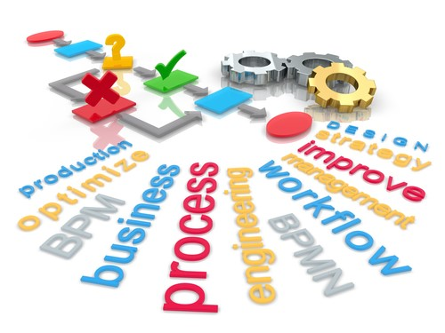 Online Business Process Management and Its Benefits For Companies