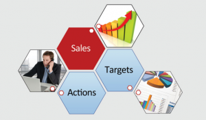 Aspects That Make A Sales Management System Worth The Investment