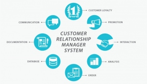 Do You Need CRM Tools?