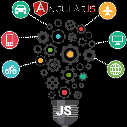 angular js online test